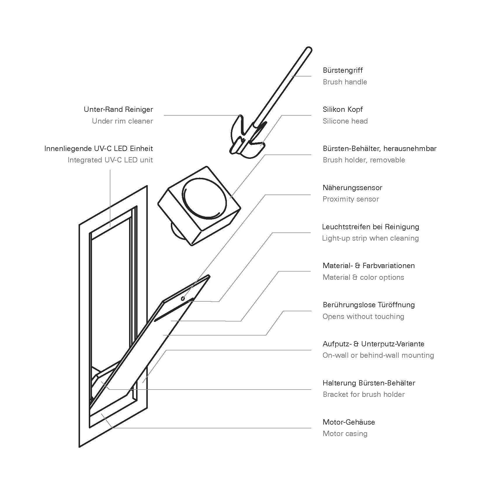 Funktion- keimfreie WC-Bürste mit UV-C Bestrahlung by Wunderblau